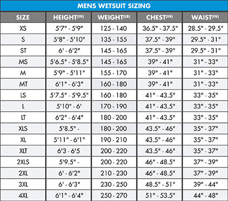 Wetsuit Sizing Guide Hansen Surfboards