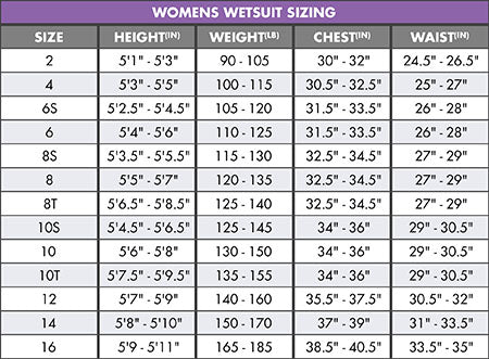 Wetsuit Sizing Guide - Hansen Surfboards