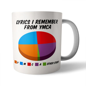 YMCA Pie Chart Ceramic Mug - Needs & Wishes Art