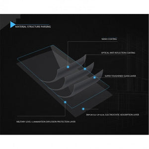 Tempered Glass Protector For SONY Xperia- XA - XP - Simtek World
