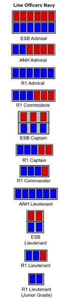 Imperial Officer Rank Badges