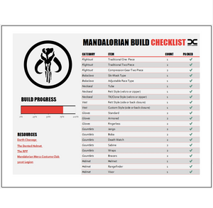 Mandalorian Build Checklist