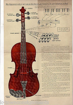 WARNER'S EASY METHOD FOR VIOLIN ANTIQUE GRAPHIC ART DECO POSTER & MUSIC BOOK - K-townConsignments