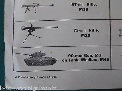 CHARACTERISTICS OF INFANTRY WEAPONS FORT KNOX KENTUCKY VINTAGE FIREARMS POSTER - K-townConsignments