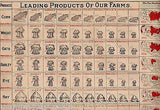 EARLY AMERICAN AGRICULTURE CORN COTTON TOBACCO ANTIQUE GRAPHIC CHART POSTER 1906 - K-townConsignments