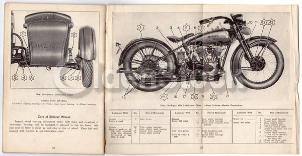 Harley Davidson Motorcycle Rider's Handbook Antique Illustrated Owner's Manual