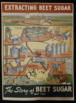 Sugar Beet Association Food Products Factory Vintage Health Advertising Poster