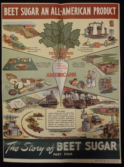 Sugar Beet Association Food Products Vintage Health Advertising Poster