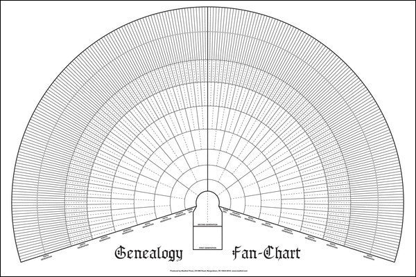 shop for genealogy charts forms at masthof bookstore and press