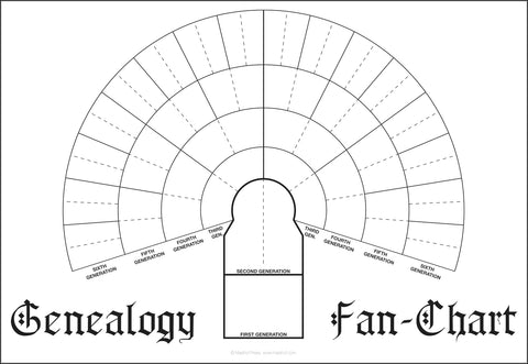 Six-Generation Genealogy Fan-Chart