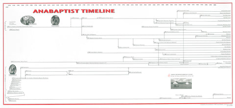 Anabaptist Timeline - compiled by Verna Schlabach