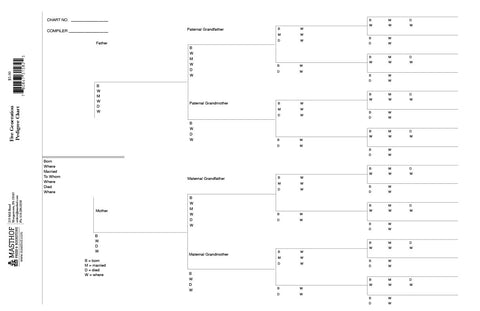 Five Generation Ancestor Pedigree Chart - Masthof Bookstore