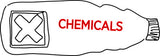 chemical usage fashion industry