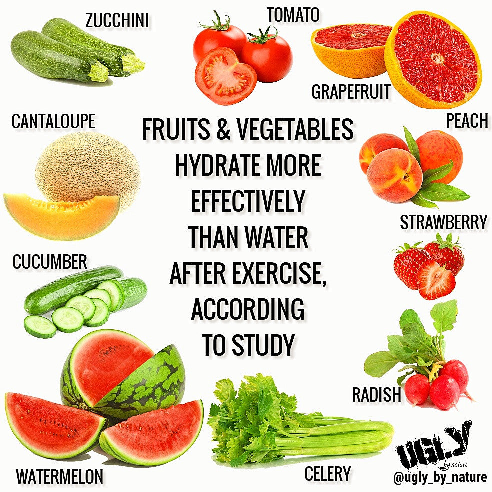 Fruits And Vegetables Hydrate More Effectively Than Water