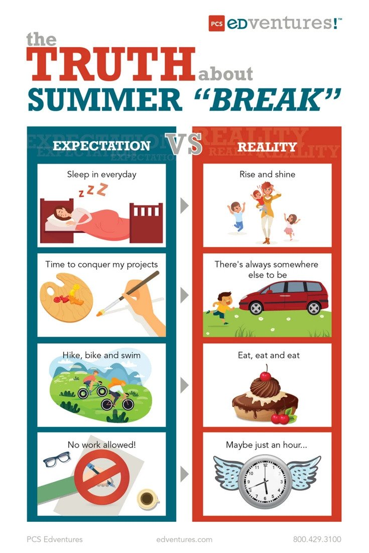 The Truth About Summer Vacation