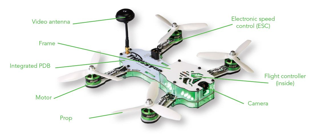 Drone Anatomy: Getting To Know Your Drone – PCS Edventures