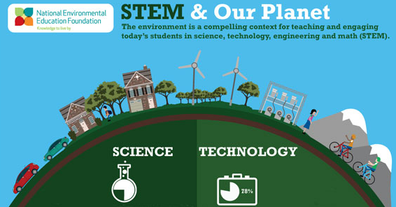 STEM and Our Planet