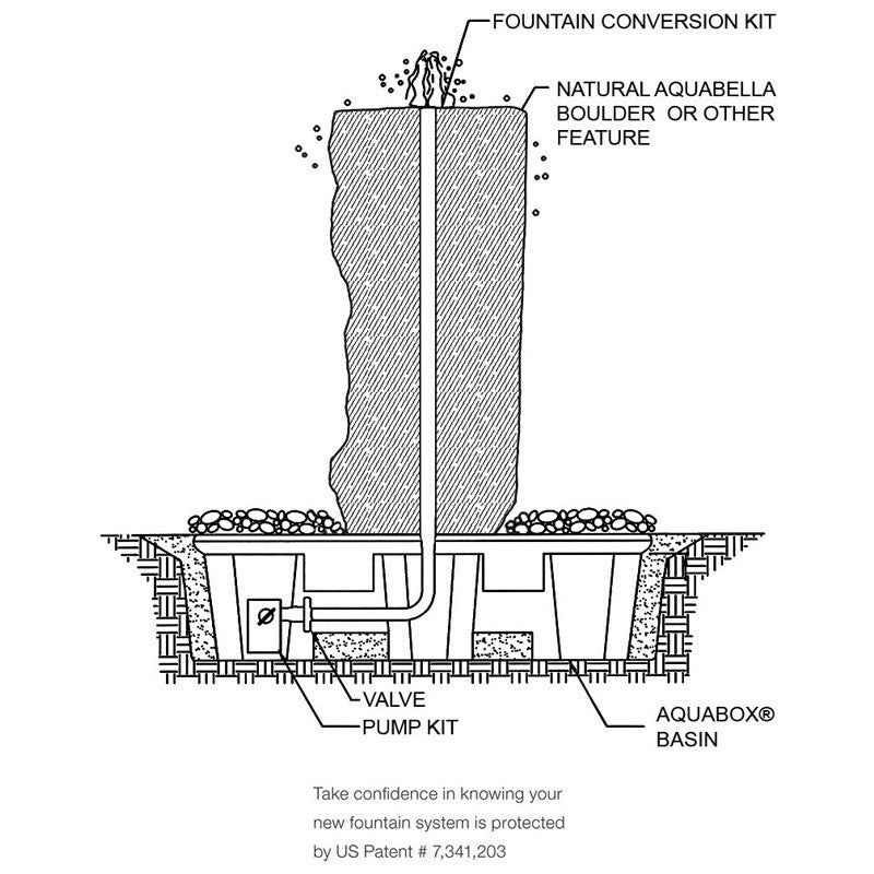 Fountain kit diagram