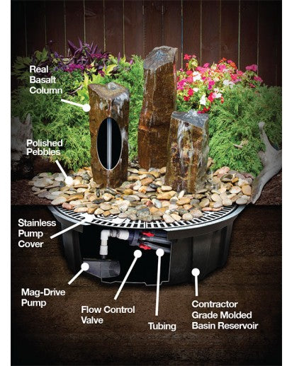 Basalt fountain kit diagram