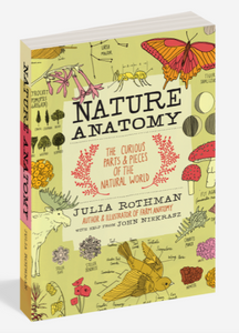 Nature Anatomy Book
