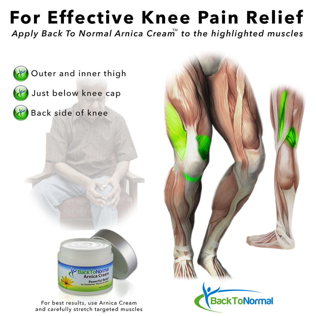 Back pain product relief