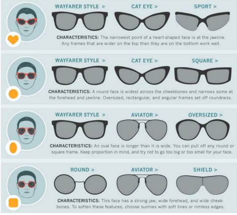 How To Find The Perfect Sunglasses For Your Face Shape Iland Co