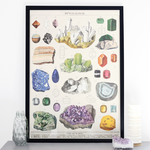 Load image into Gallery viewer, Crystal minerology gemstone vintage chart poster print
