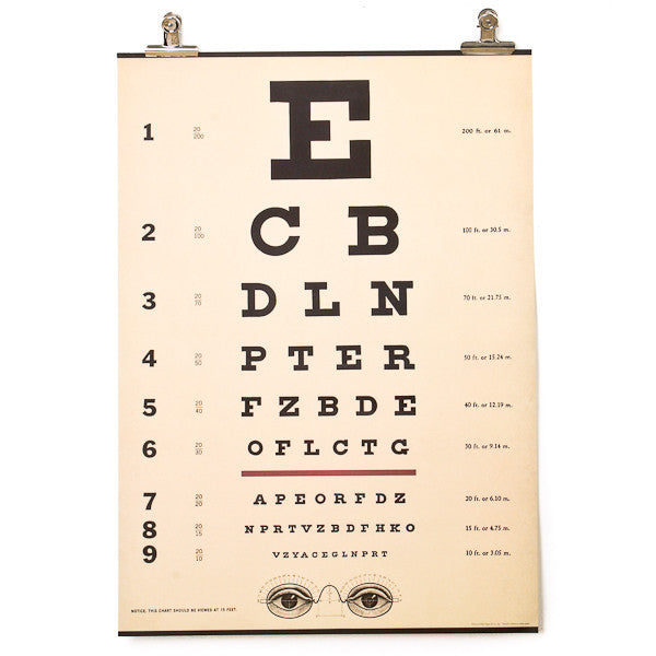 Vintage Eye Chart Poster Print Six Things
