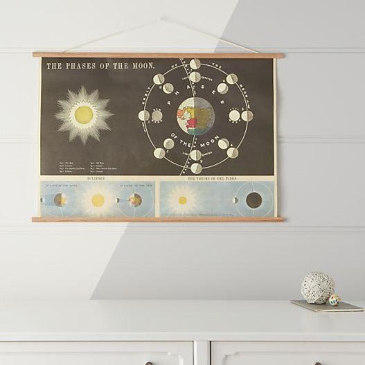 Phases of the moon vintage chart poster print