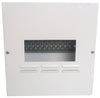 Distribution Board Steel Surface Mount