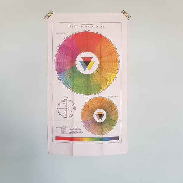 Vintage Colour Wheel Tea Towel