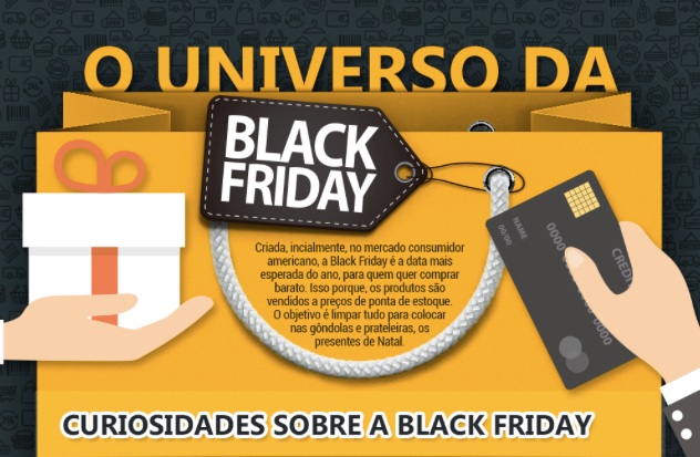 Black Friday e a Evolução do E-commerce