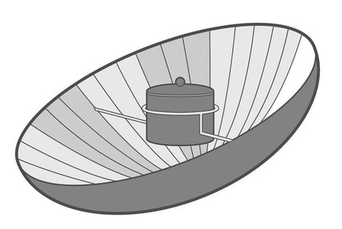 a dish solar cooker
