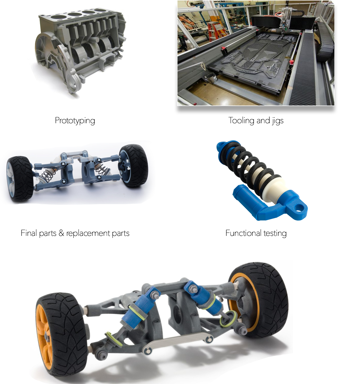 AUTOMOTIVE – Ultimate 3D Printing Store