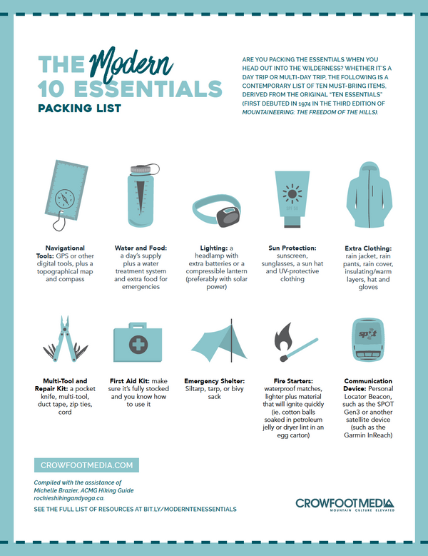 Modern 10 Essentials Packing List for Wilderness Trips
