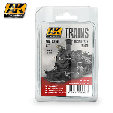 Trains : Locomotive & Wagon Weathering Set