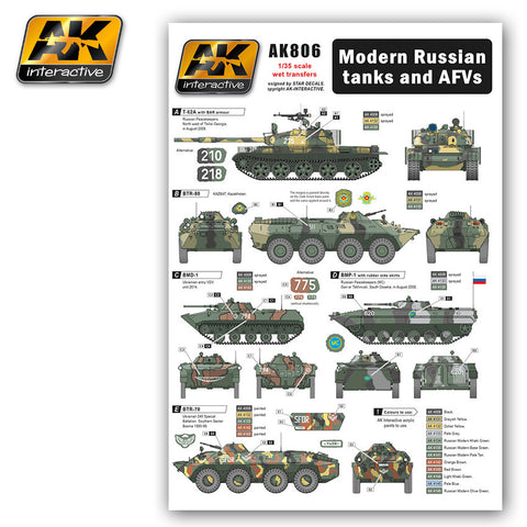 Wet Transfers - Modern Russian Tanks & AFV's