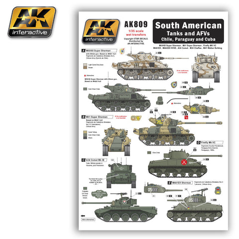 Wet Transfers - South American Tanks & AFV's (Chile, Paraguay & Cuba)