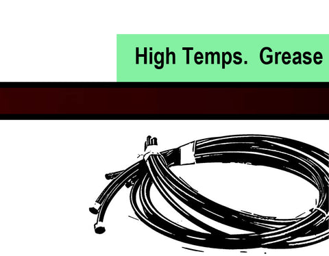 Fuchs: Renolit Replex: General Purpose - High Temperature Grease Filled Tubing