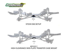 High Clearance Skid Plate Conversion Kit for D90 & BRX T-Case