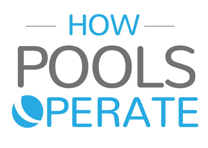 Swimming Pool Retail Academy: How Pools Operate - 1 license for $99 - 30 day access.