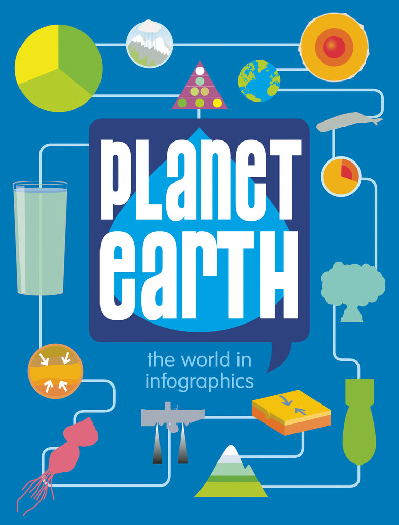 Planet Earth - Owlkids - Reading for kids and literacy resources for parents made fun. Books helping kids to learn.