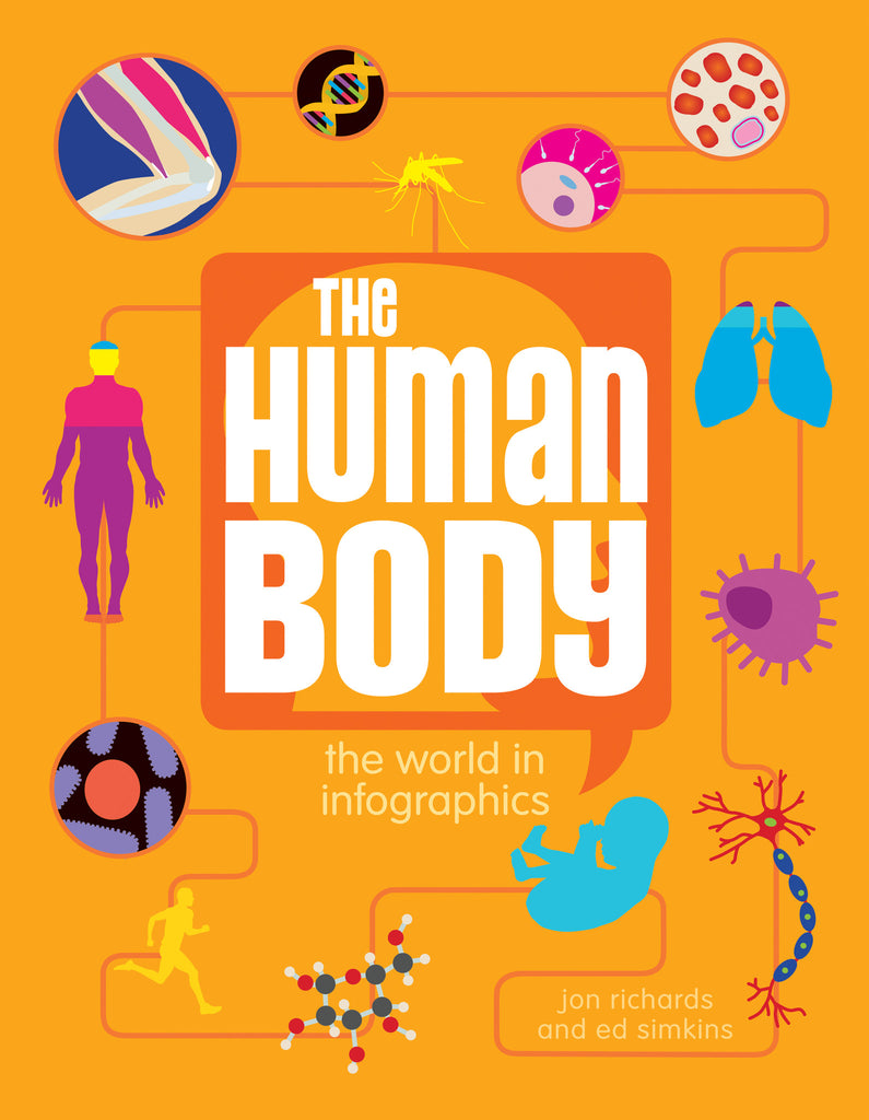 The Human Body - Owlkids - Reading for kids and literacy resources for parents made fun. Books helping kids to learn.