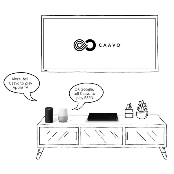 Caavo Control Center + Universal Remote