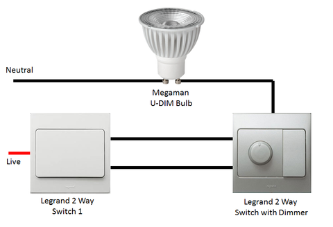 2 Way Switch and 2 Way Dimming with LED Lights
