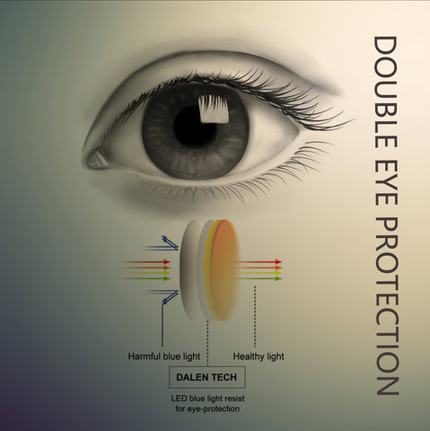 Dalen Eye Protection Threecubes