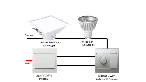 dimmable downlight; dimmable led; dimmable; led dimming; downlight dimming; downlight; led bulb;