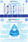 CORAL PURE PREMIUM NATURAL WATER SYSTEM - Three Cubes Lightings (Singapore)