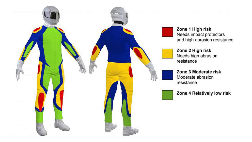 motorcycle risk category zones