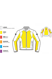 Buy the revit mens ignition 3 motorcycle jacket online at Moto Est. Australia 3